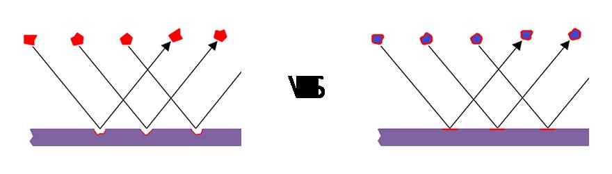 Hankook Precision Works – Regular(Ceramic, Zircon, etc.) vs Plishing(Elastic Abrasive)