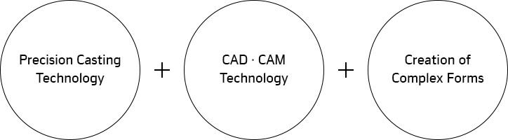 Hankook Precision Works – Precision Casting + CAD, CAM