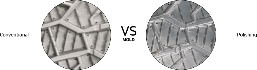 한국프리시전웍스 (구)MK테크놀로지, Hankook Precision Works – Mold Conventional vs Polishing